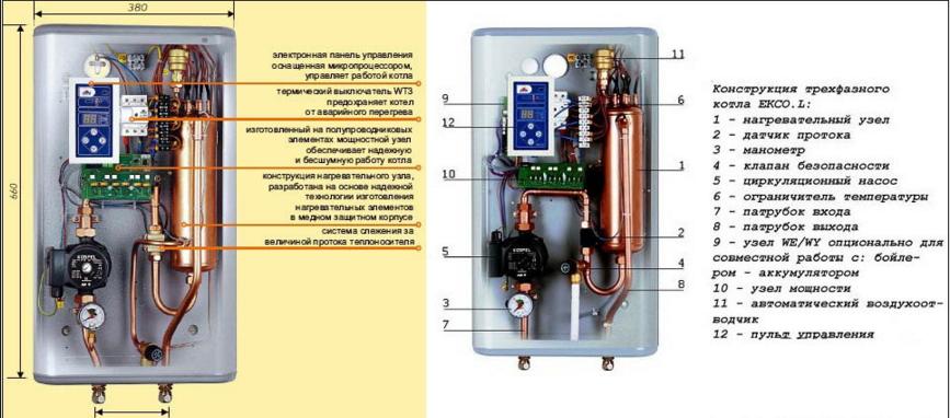 Автоматика для электрических котлов отопления