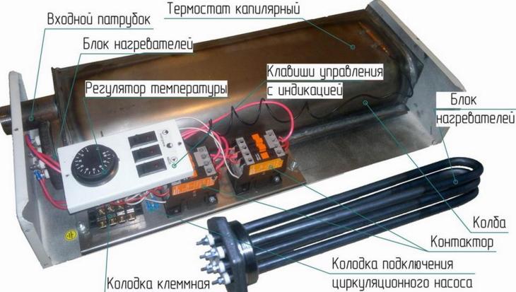elektrokotly